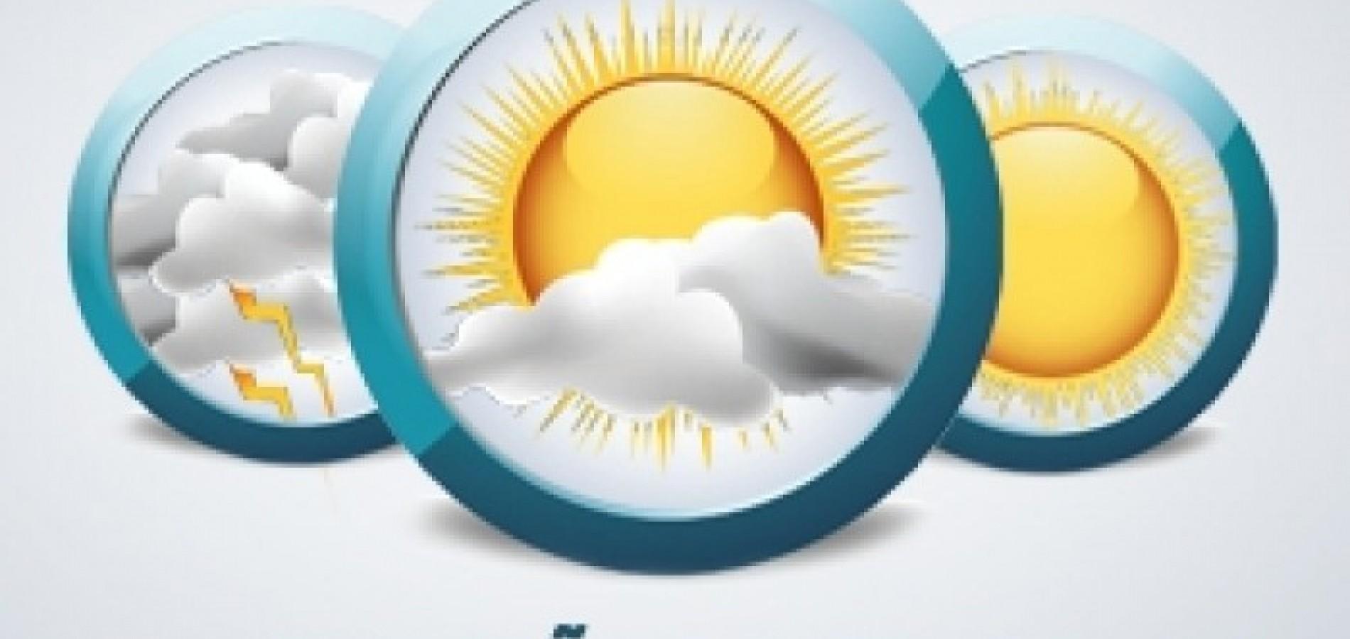Previsão do tempo aponta chuvas para os próximos meses na região de Picos