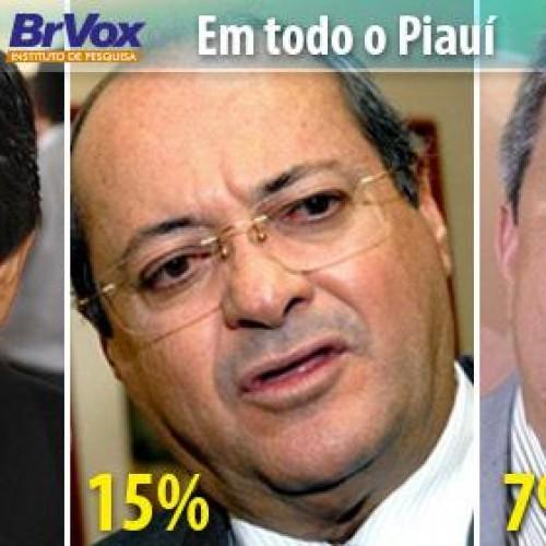 Instituto divulga pesquisa com cenário entre Wellington Dias, Silvio Mendes e Zé Filho. Veja!