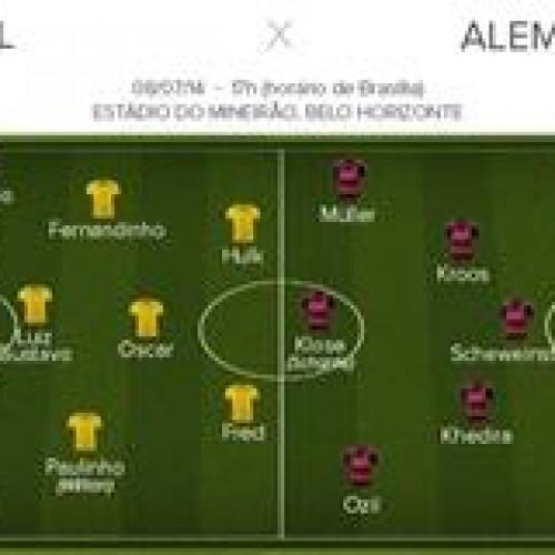 Com pitadas de Neymar em campo, Brasil encara Alemanha para ir à final