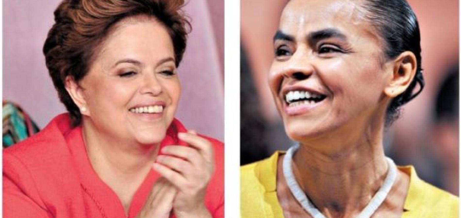 Dilma vai a 58% e Marina cai para 25% no Piauí