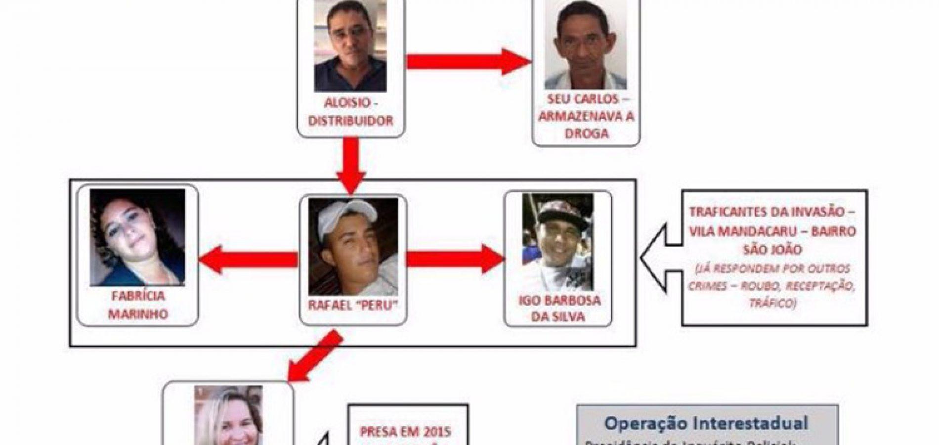 Polícia desarticula quadrilha do tráfico e prende 10 no Piauí