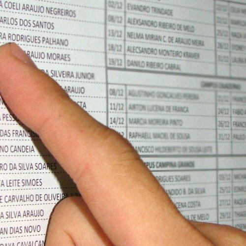 IBGE divulga resultado do concurso de 140 vagas