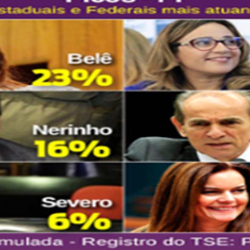 Belê e Rejane Dias são as deputadas  'mais atuantes' em Picos, diz pesquisa