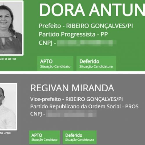 Candidatos presos por compra de voto pagam fiança e são soltos no Piauí