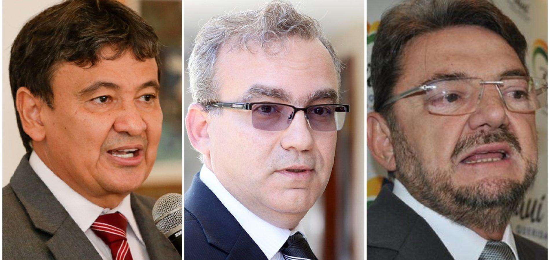 Wellington Dias 49%, Firmino 9,3% e Wilson Martins 5% em pesquisa para governador