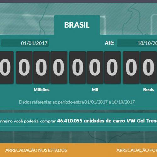Brasileiros já pagaram R$ 1,7 trilhão em impostos no ano de 2017