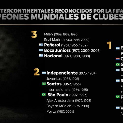 Fifa reconhece títulos mundiais de Flamengo e Grêmio