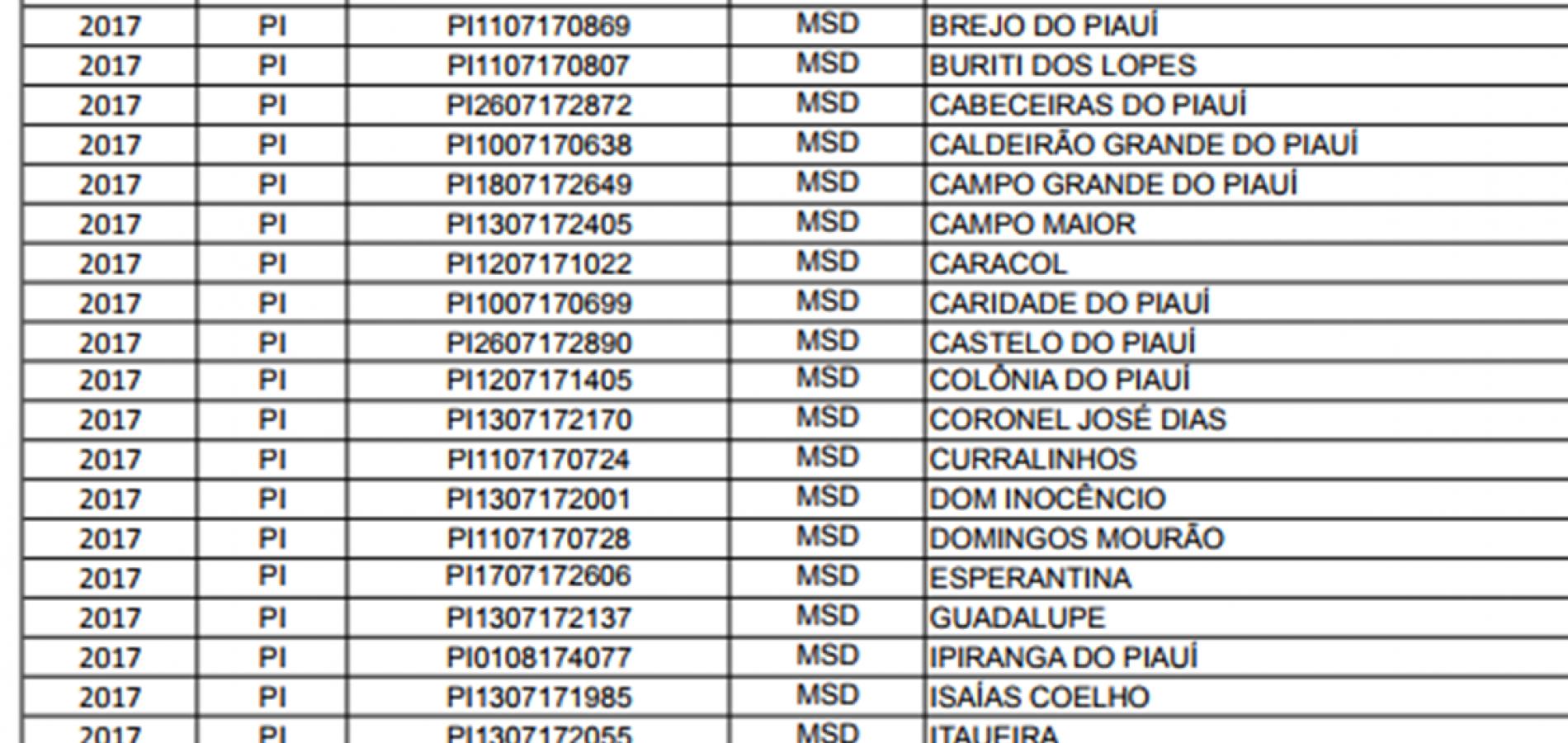 88 municípios do PI estão selecionados para programa de saneamento; Veja listas