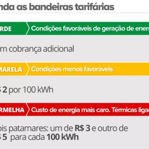 Conta de energia elétrica não terá custo extra no mês de janeiro