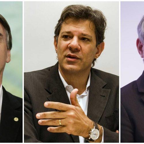 Bolsonaro, 27%; Haddad, 21% e Ciro, 12%, , diz nova pesquisa Ibope