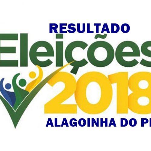 Wellington Dias tem maioria histórica nas urnas de Alagoinha do Piauí