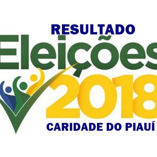 Veja o resultado das eleições em Caridade do Piauí