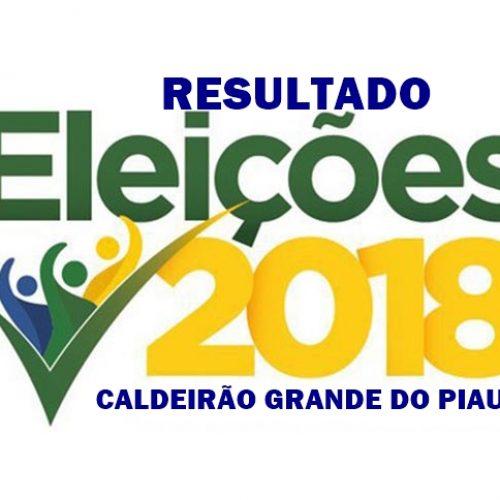 Veja o resultado das eleições em Caldeirão Grande do Piauí