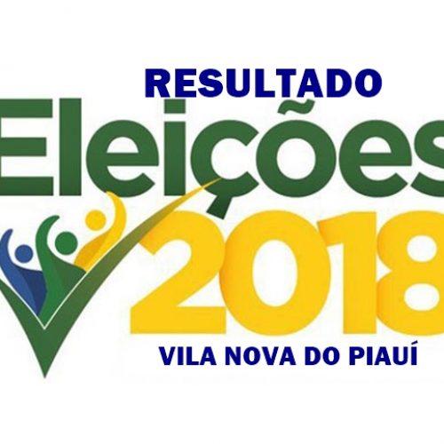 Veja o resultado da eleição em Vila Nova do Piauí