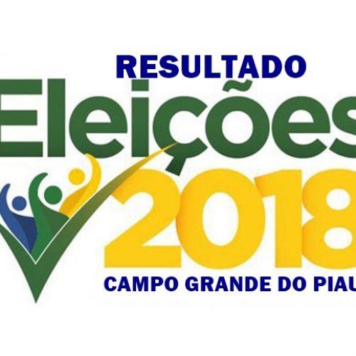 Veja o resultado da eleição em Campo Grande do Piauí