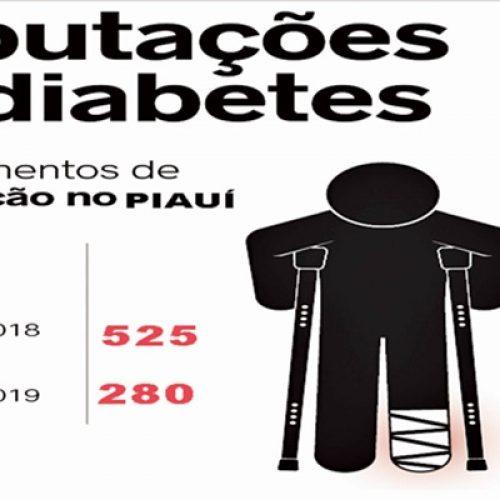 Piauí é o 3º do Nordeste em amputação por diabetes
