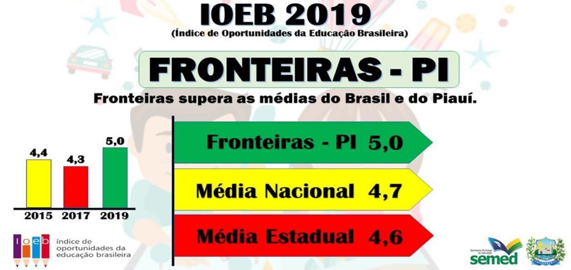 Educação de Fronteiras supera as médias do Brasil e do Piauí, diz IOEB
