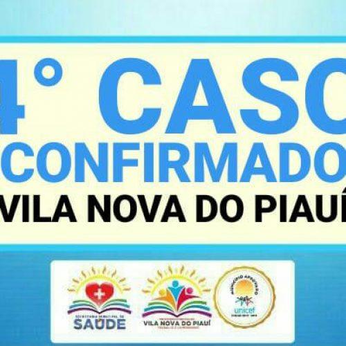 Sobe para 4 o número de casos confirmados da Covid-19 em Vila Nova do Piauí