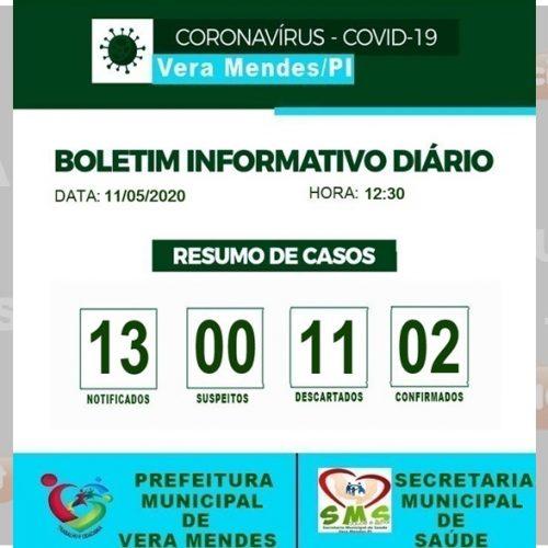 Secretaria de Saúde de Vera Mendes confirma dois casos positivos de coronavírus no município
