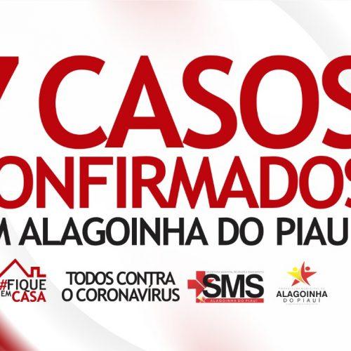 Saúde de Alagoinha do Piauí confirma 07 casos da Covid-19 e esclarece boatos da oposição