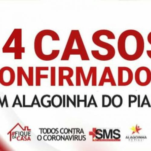Duas pessoas testam positivo e 14 casos são registrados para Covid-19 em Alagoinha do Piauí