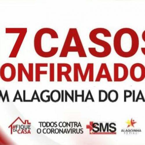 Em Alagoinha, 03 pessoas testam positivo e boletim registra 17 casos da Covid-19