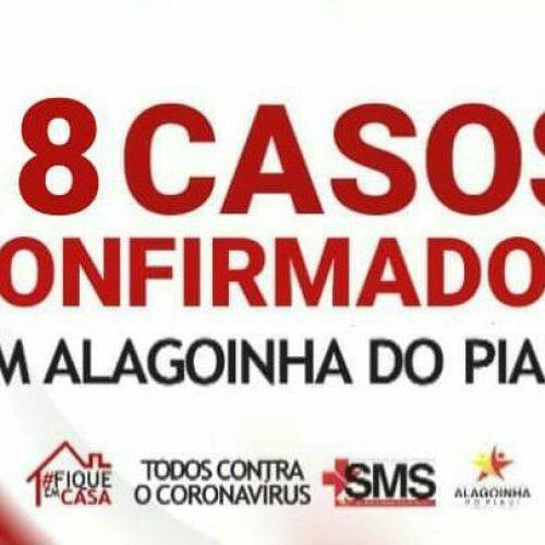 Paciente testa positivo e boletim registra 18º caso de Covid-19 em Alagoinha do Piauí