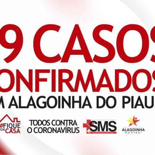 Saúde de Alagoinha do Piauí registra 19 casos positivos do novo coronavírus