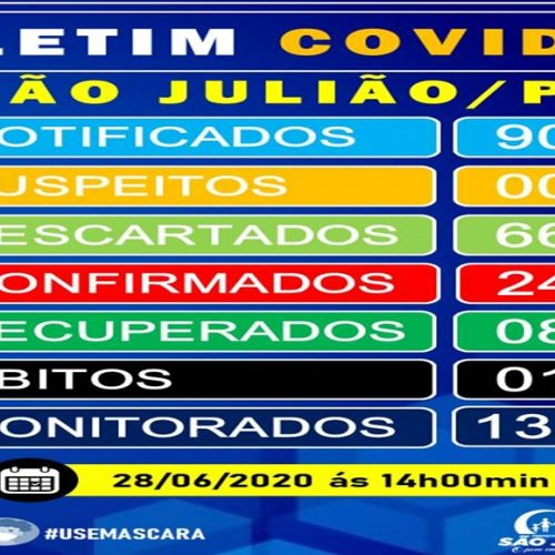 Saúde de São Julião registra 24 casos positivos da Covid-19