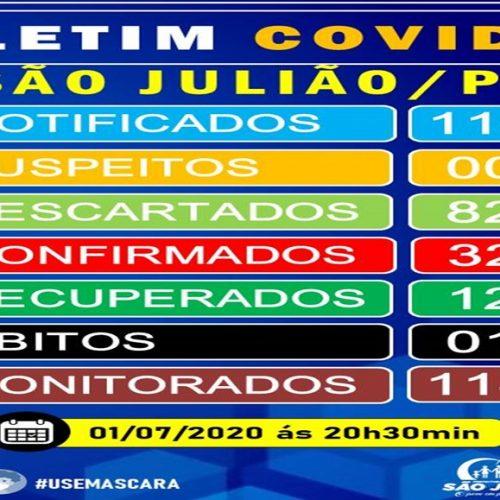 Sobe para 32 o número de pessoas contaminadas com a Covid-19 em São Julião